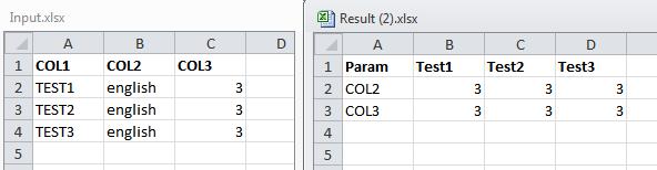 input/result