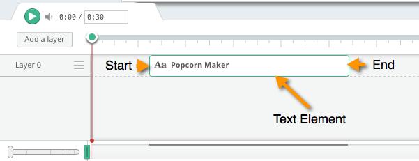 popcorn-timeline.png