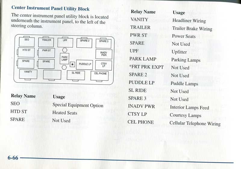 2002 chevy avalanche blower stopped worki rh experts exchange com 2003 Chevy Avalanche Fuse Door Fuse Diagram for 2004 Escalade