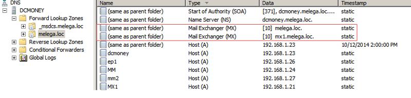 DNS-MX.png