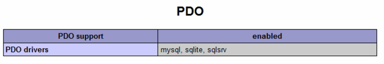 PDO on IIS
