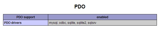 PDO drivers in phpinfo()