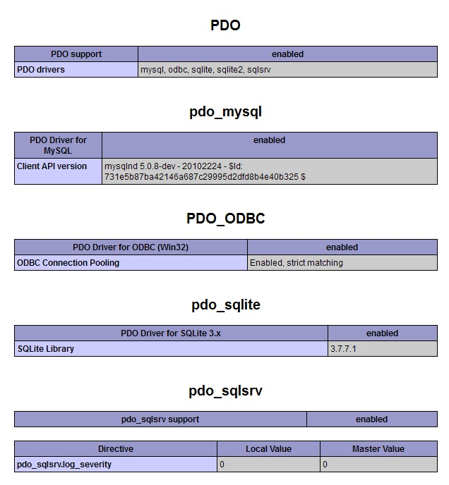 PDO in phpinfo()
