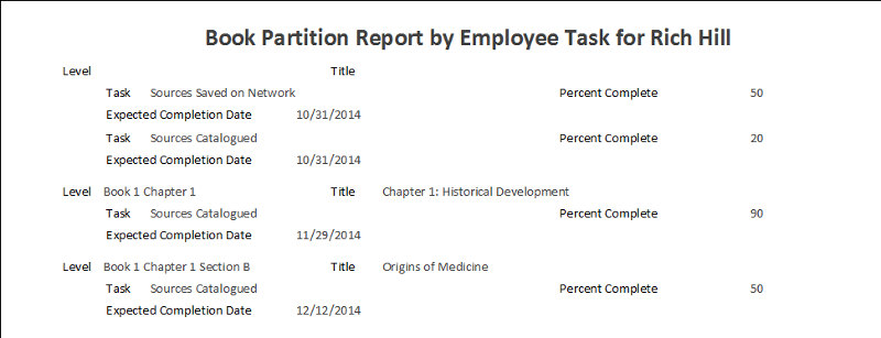 This is the screenshot of the report.