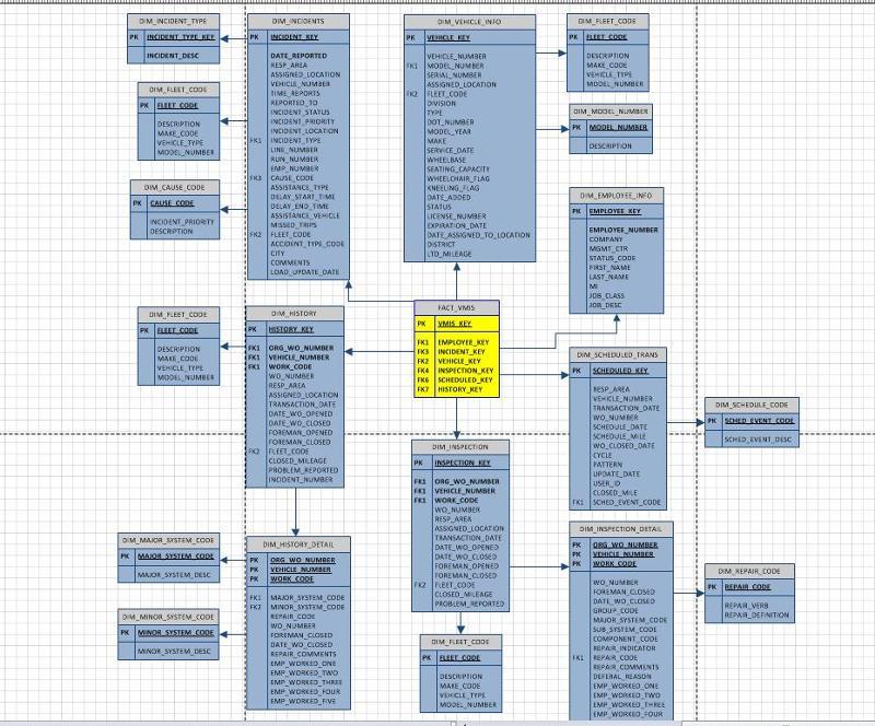 C--Users-VCISJMK-Desktop-BusReports-Acce