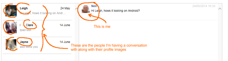 This works fine, I (user 1 Neil) see all the people I'm chatting with and the latest message