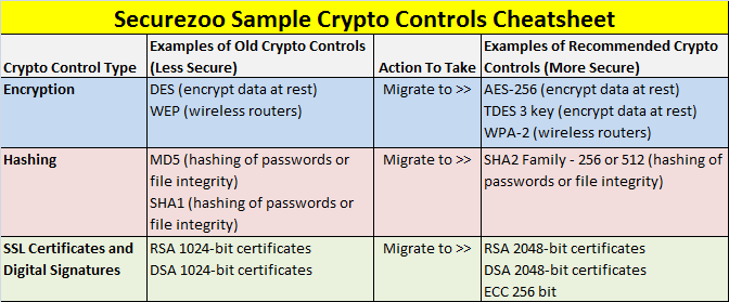 Crypto-Cheatsheet.png
