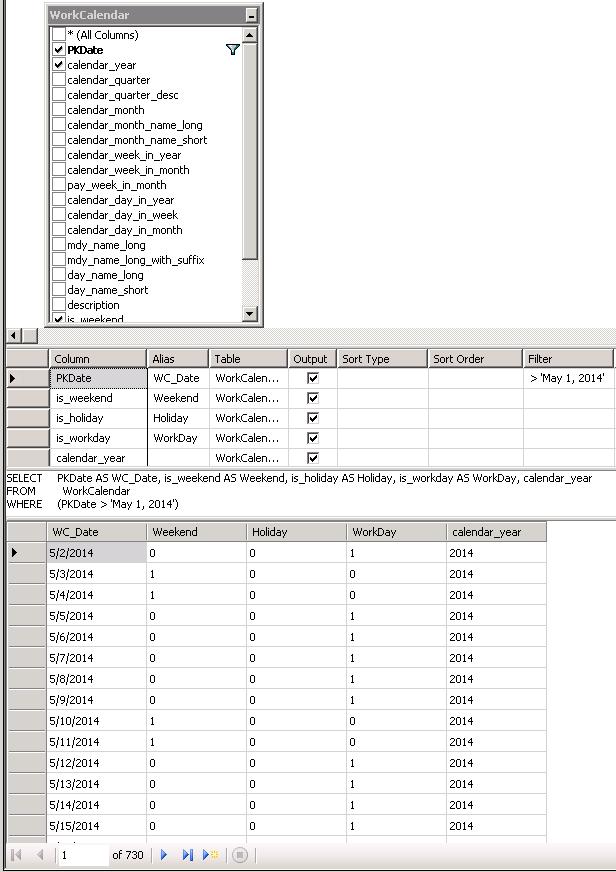 Work Calendar data