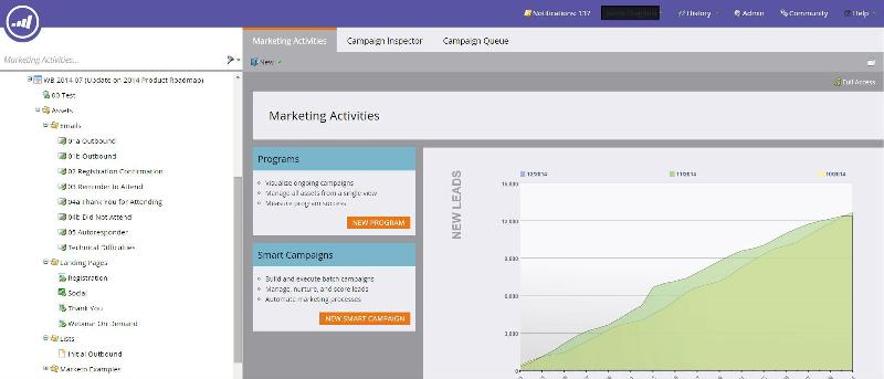 Marketo-Webinar-Assets.JPG