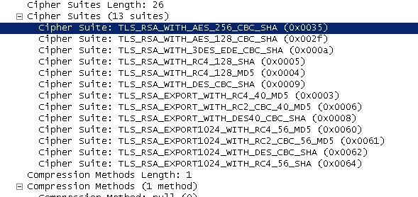 TLSv1 Client Hello