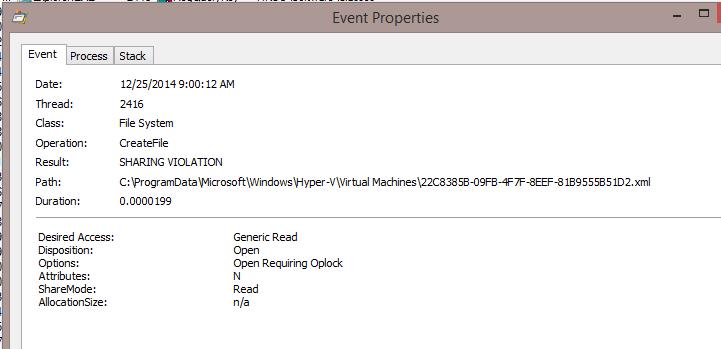 Process Monitor event tab.