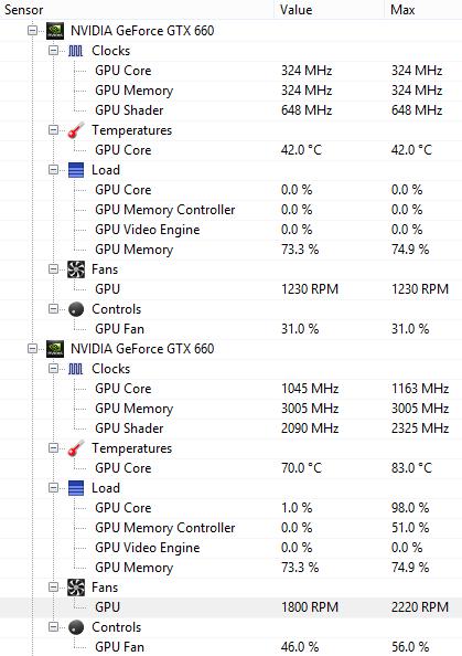 Open Hardware Monitor Screenshot (During Gameplay)
