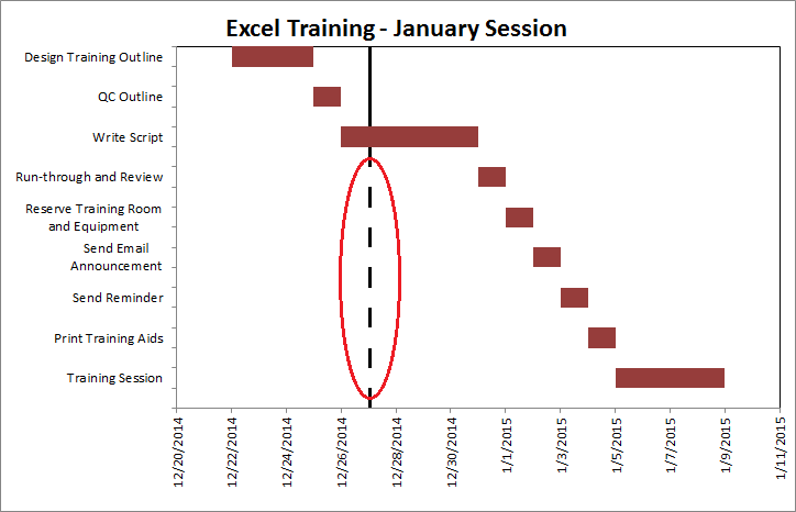 Excel charts gantt chart with current date line gantt chart breaking today line ccuart Image collections