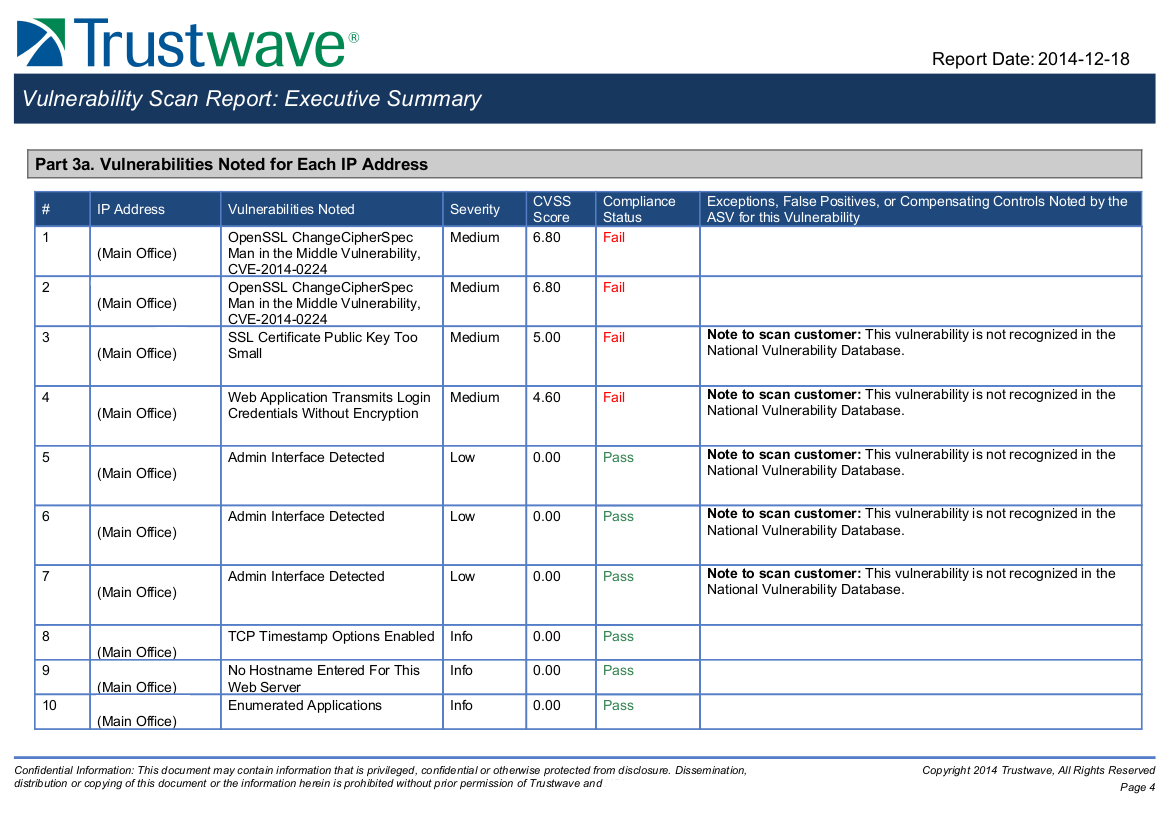 Trustwave pci scan failed on a sonicwall tz200 with the latest trustwave asv report 12 18 14 p4g 1betcityfo Image collections