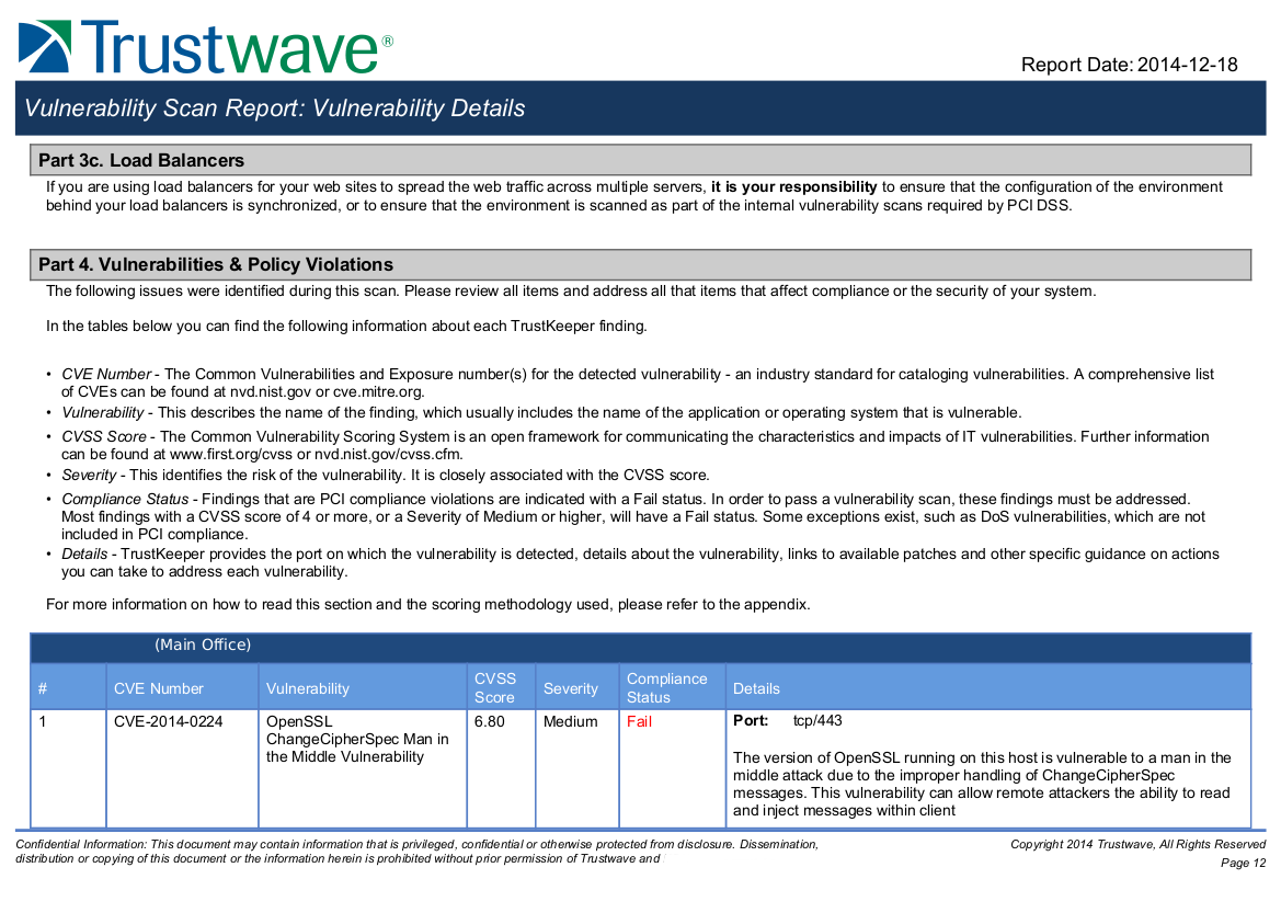 Trustwave pci scan failed on a sonicwall tz200 with the latest trustwave asv report 12 18 14 p12g 1betcityfo Image collections