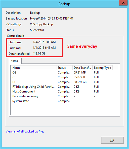 Server Backup in Hyper-V computer