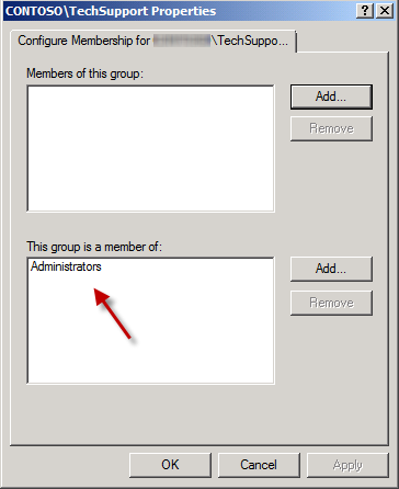 Restricted-Groups.PNG