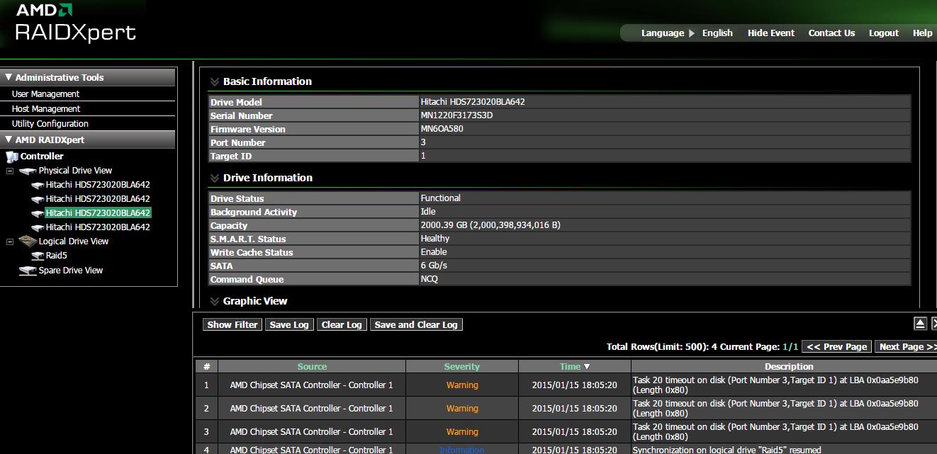 Event 259 AMD RAID API