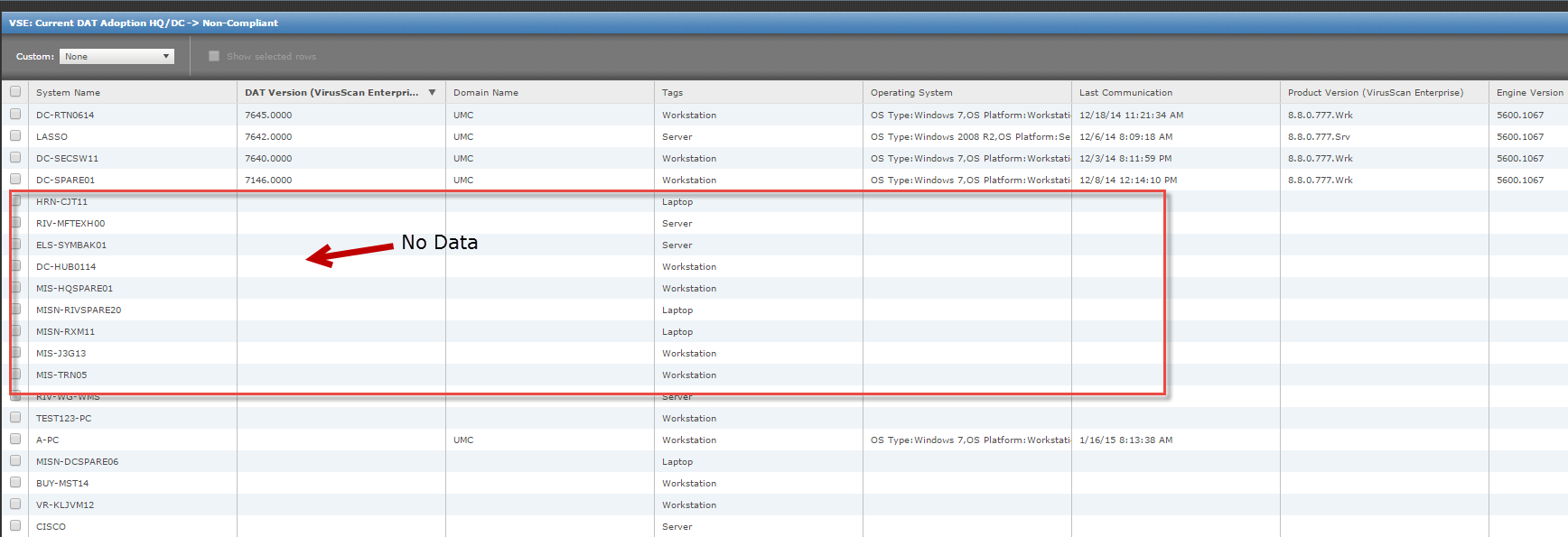 How do I use the ePolicy Orchestrator 4 6 to remediate outdated