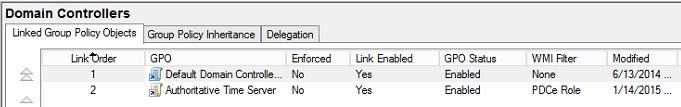 In Group Policy Management -> Linked to the Domain Controllers OU is the Authoritative Time Server Policy.