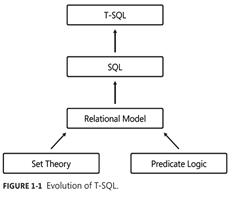 PredicitLogic