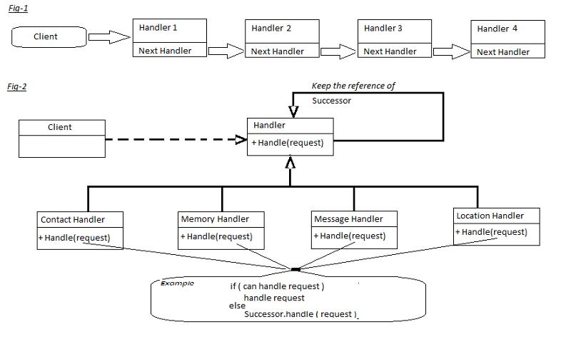 COR-Diagram.png