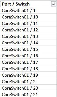 Excel sorting numbers in an undesired way.
