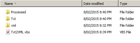 Folder containg main VBS file with 3 sub folders