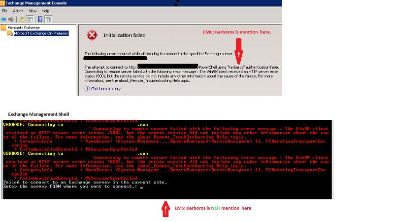 EMC/EMS Error message