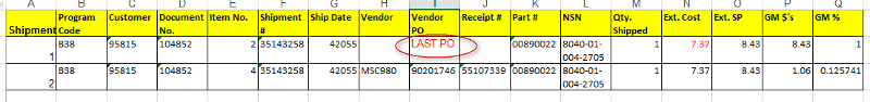 IF NULL output 'LAST PO'