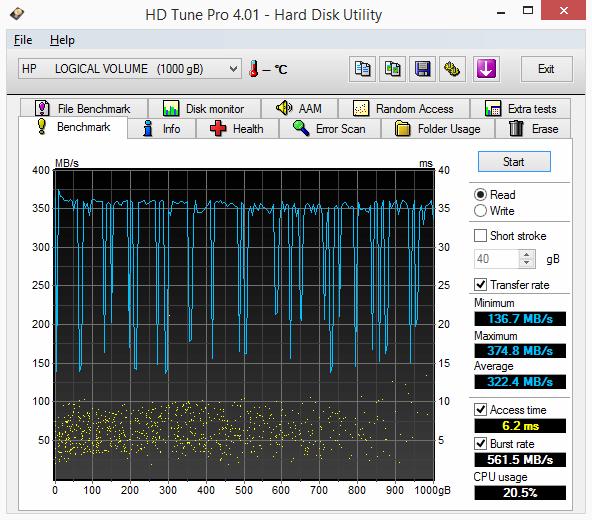 RAID 10 4HDD 10k
