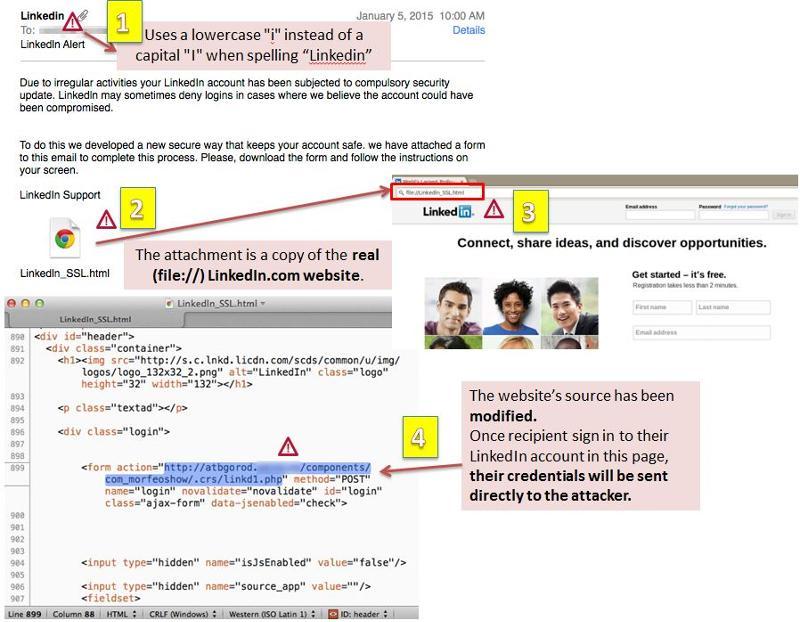 Learning-Fast--LinkedIn-Local-.JPG