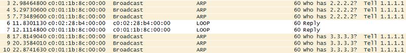 No-proxy-ARP.png