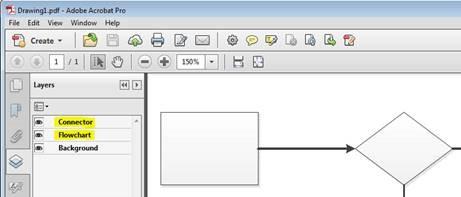 Visio layer control in PDF