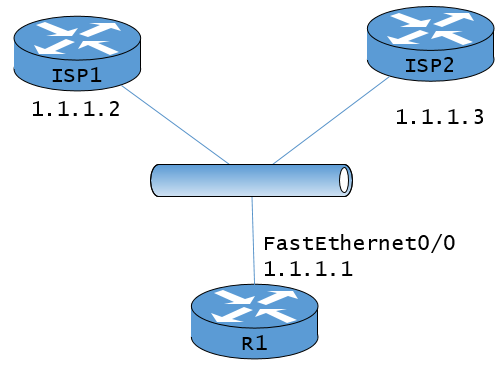 Two-upstream-router.png