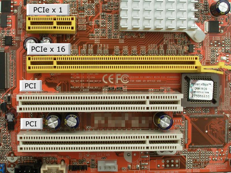 PCI Express and PCI ports