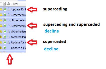 WSUS-Supercede.png