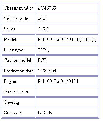 Data returned for Item ZC48089