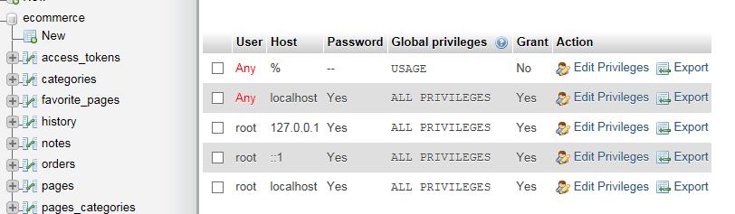 SOLUTION] Bitnami WAMP - phpmyAdmin - Access denied for user