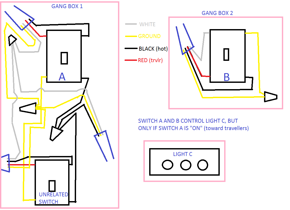 Which Wires Are Backwards In This Wall Switch House Wiring Two Gang How The Connected Boxes