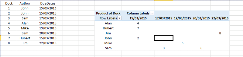 Pivot-Table-1-Doesnt-Show-More-Than-One-
