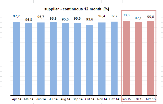 Chart-Continuous-12-month-1.png