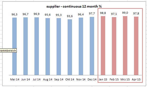 Chart-Continuous-12-month-2.png