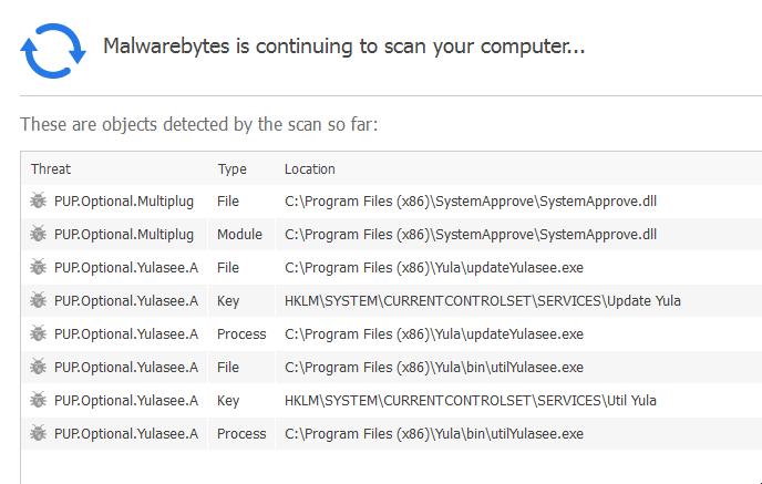 malware scan so far