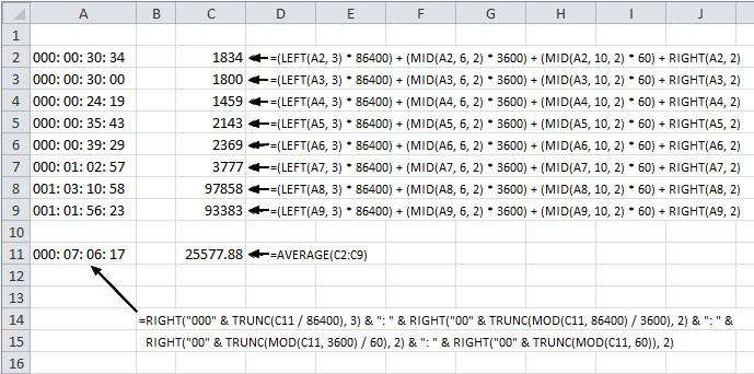 Solution using formulas