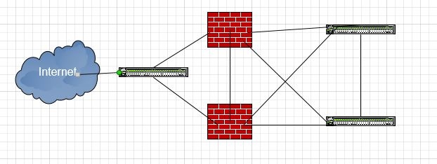 net diagram