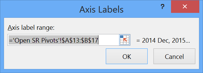 range for X axis labels