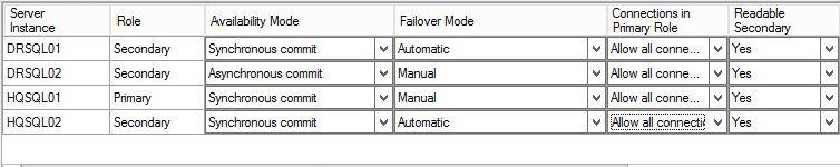 Cluster settings