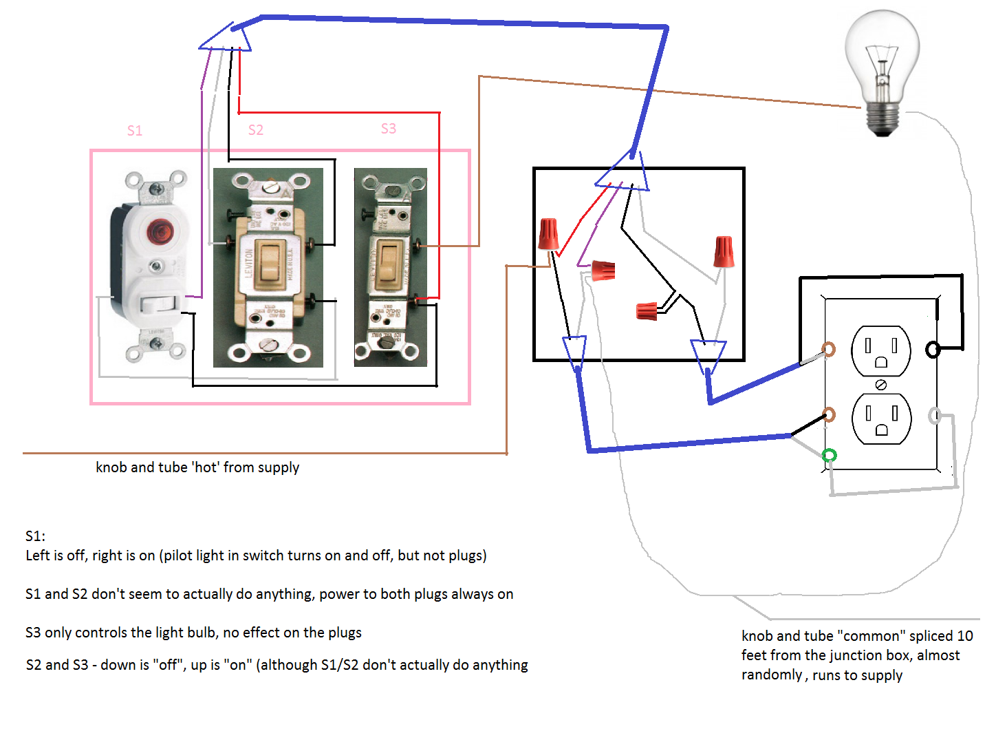 Help Me Understand This Wiring Diagram And Maybe Why The Switches A Switch Off Plug Updated