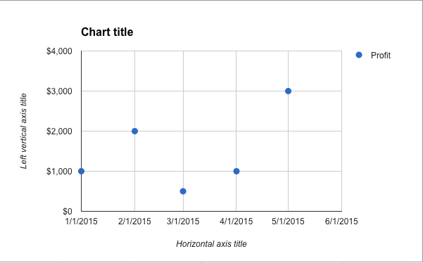 How to customize graphs using google sheets 8scatterplotg ccuart Gallery